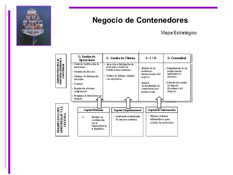 Mapa Estratégico Negocio de Contenedores