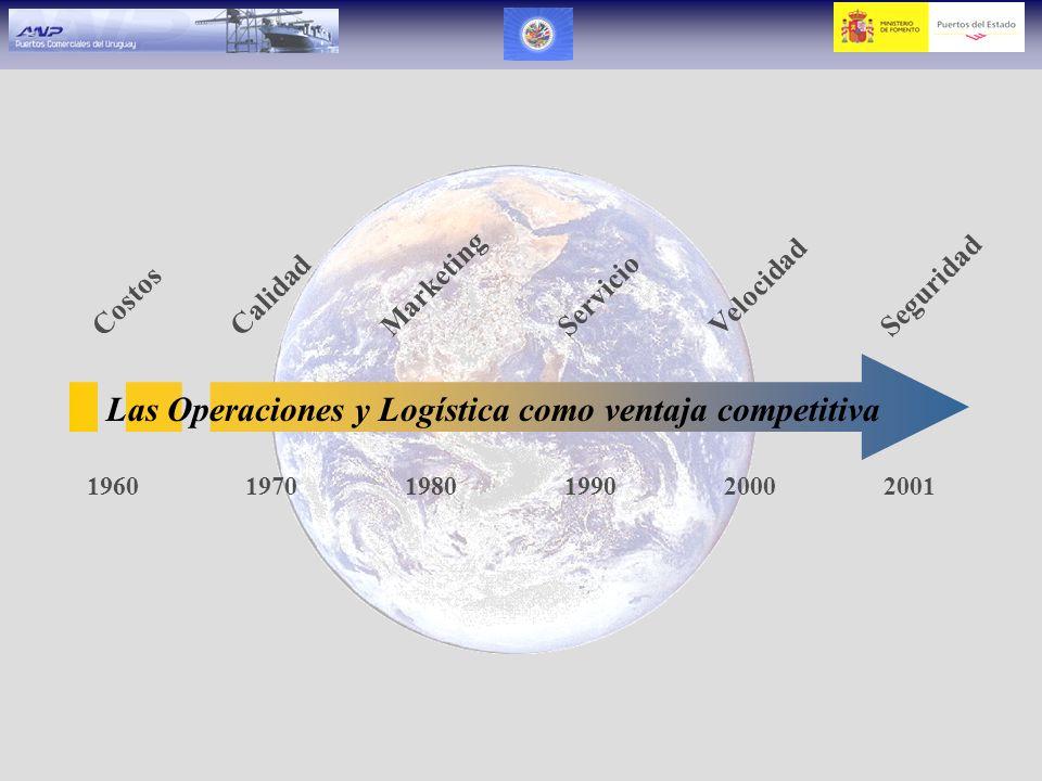 Ranking de los atributos del servicio Fuente: LALC