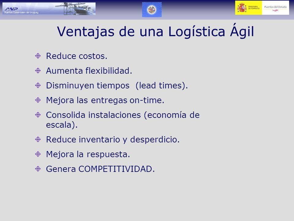 Requerimientos Logística Ágil Integración plena de proveedores, la empresa y clientes.
