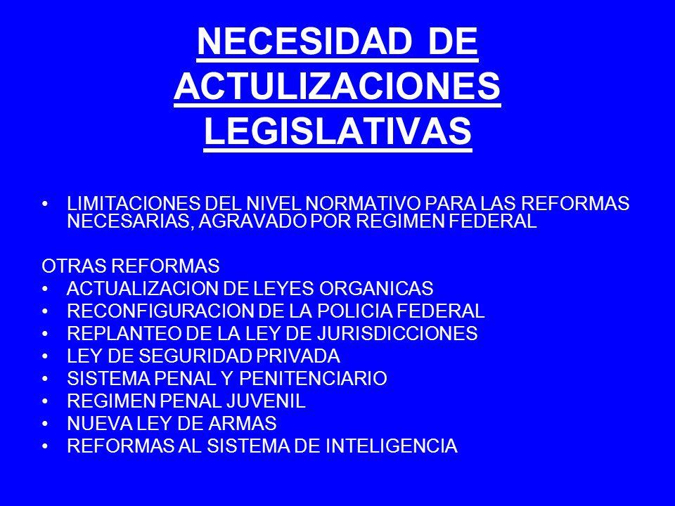 NECESIDAD DE ACTULIZACIONES LEGISLATIVAS LIMITACIONES DEL NIVEL NORMATIVO PARA LAS REFORMAS NECESARIAS, AGRAVADO POR REGIMEN FEDERAL OTRAS REFORMAS AC