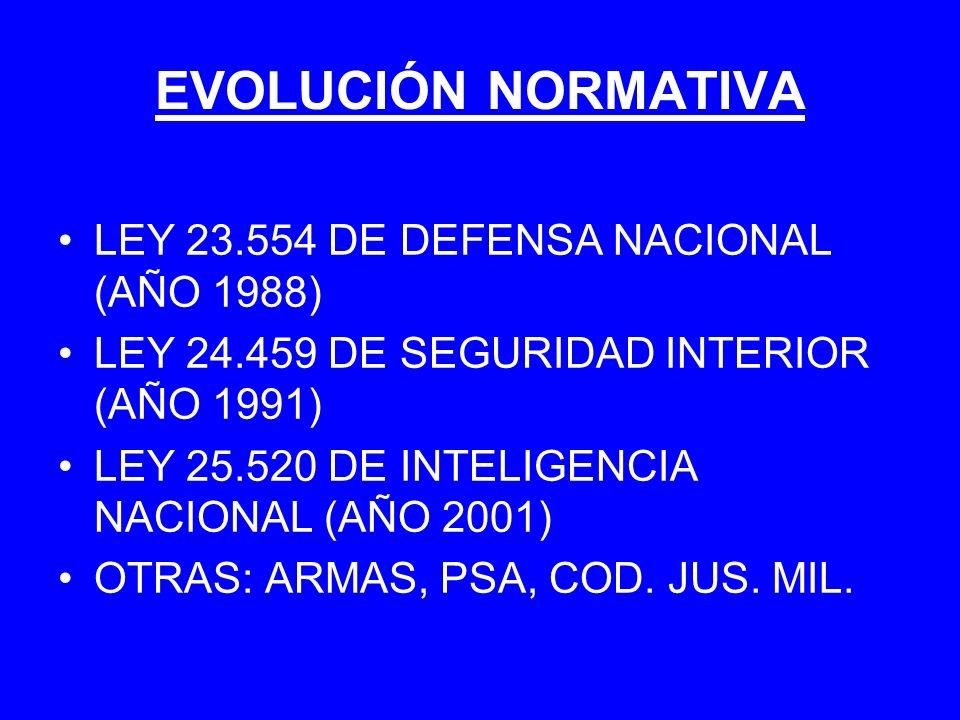 EVOLUCIÓN NORMATIVA LEY 23.554 DE DEFENSA NACIONAL (AÑO 1988) LEY 24.459 DE SEGURIDAD INTERIOR (AÑO 1991) LEY 25.520 DE INTELIGENCIA NACIONAL (AÑO 200