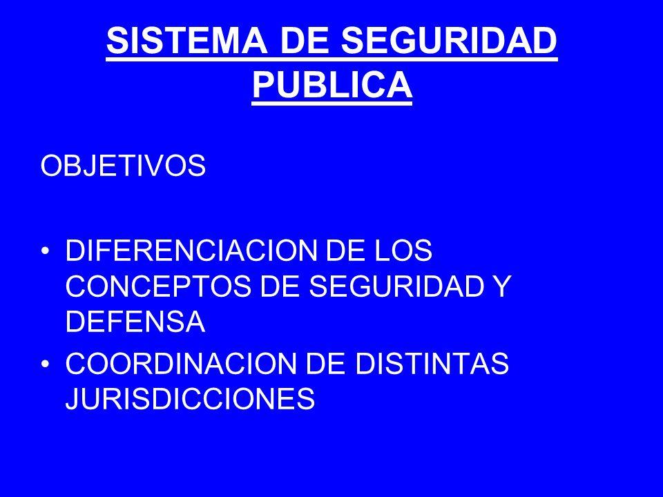 SISTEMA DE SEGURIDAD PUBLICA OBJETIVOS DIFERENCIACION DE LOS CONCEPTOS DE SEGURIDAD Y DEFENSA COORDINACION DE DISTINTAS JURISDICCIONES