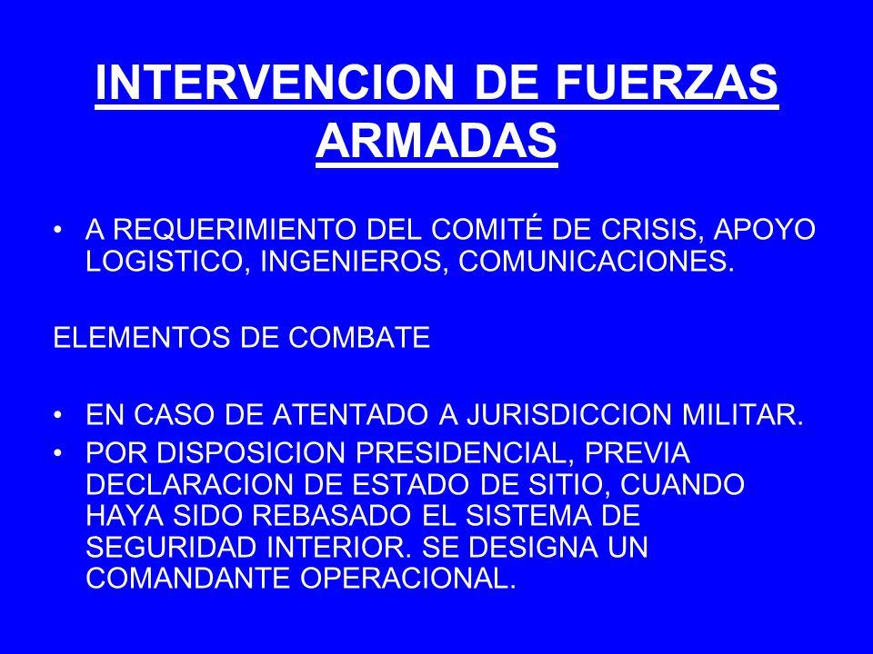 INTERVENCION DE FUERZAS ARMADAS A REQUERIMIENTO DEL COMITÉ DE CRISIS, APOYO LOGISTICO, INGENIEROS, COMUNICACIONES. ELEMENTOS DE COMBATE EN CASO DE ATE