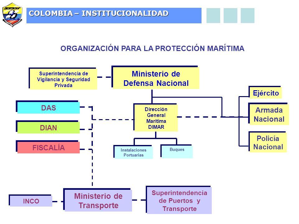 MIGRACIÓN ILEGAL Y POLIZONES TRÁFICO DE ARMAS ESCENARIO NACIONAL DE AMENAZAS TRAFICO DE DROGAS ACTOS ARMADOS Y PIRATERIA CONTRA BUQUES TERRORISMO ROBO DE CARGA