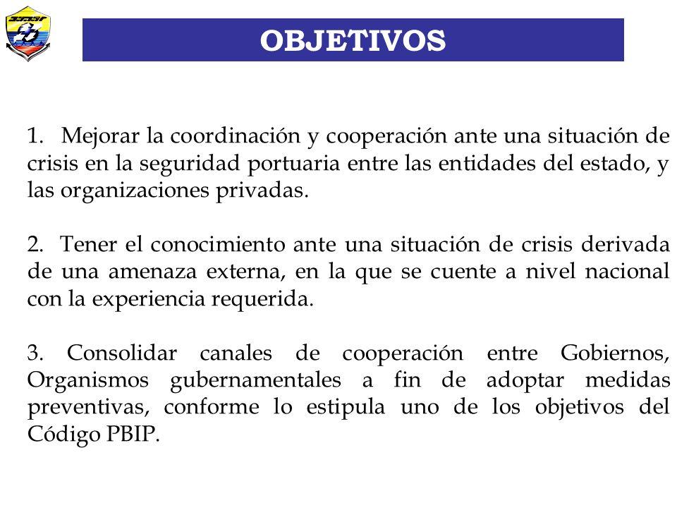 Grupo Asuntos Internacionales - Adecuada participación durante el ejercicio de agencias nacionales con responsabilidad en el tema.