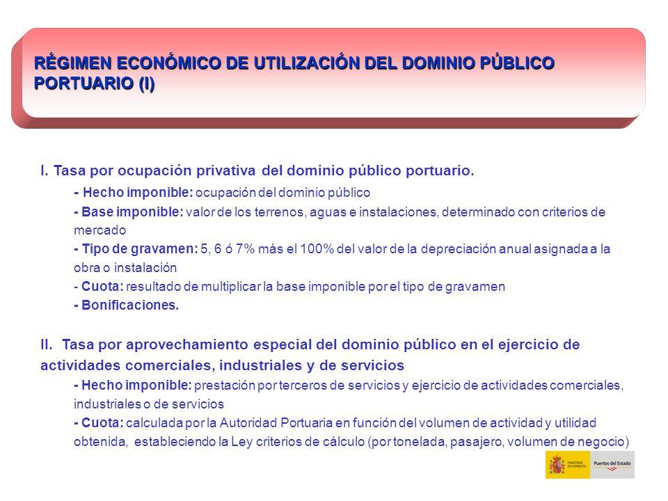 RÉGIMEN ECONÓMICO DE UTILIZACIÓN DEL DOMINIO PÚBLICO PORTUARIO (I) I. Tasa por ocupación privativa del dominio público portuario. - Hecho imponible: o