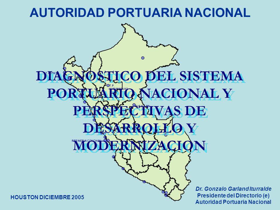 AUTORIDAD PORTUARIA NACIONAL HOUSTON DICIEMBRE 2005 Dr. Gonzalo Garland Iturralde Presidente del Directorio (e) Autoridad Portuaria Nacional T.P. PAIT