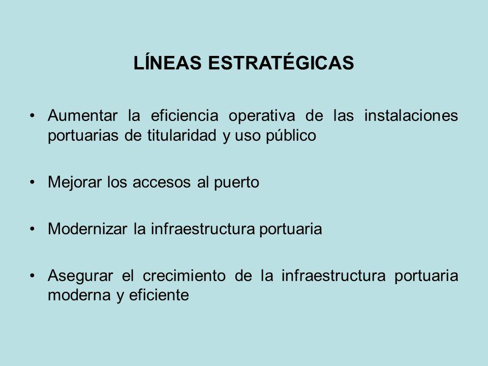 LÍNEAS ESTRATÉGICAS Aumentar la eficiencia operativa de las instalaciones portuarias de titularidad y uso público Mejorar los accesos al puerto Modern