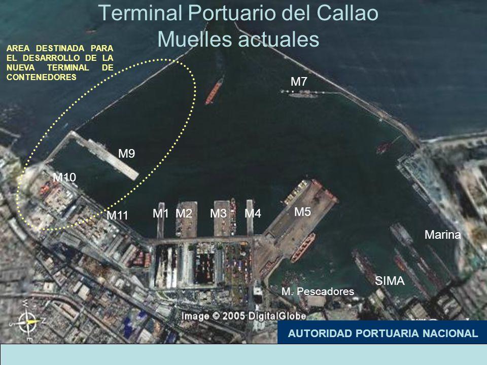 Terminal Portuario del Callao Muelles actuales M3M4 M5 M7 M. Pescadores Marina SIMA AUTORIDAD PORTUARIA NACIONAL M1M2 M11 M10 M9 AREA DESTINADA PARA E
