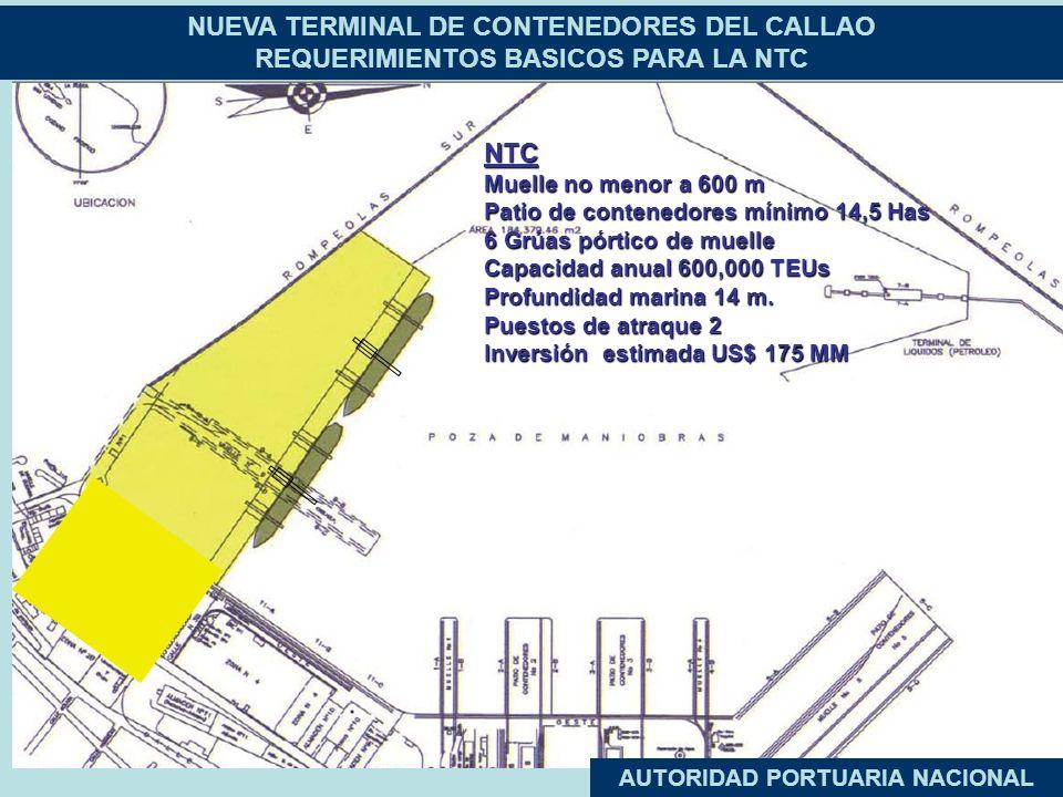 NTC Muelle no menor a 600 m Patio de contenedores mínimo 14,5 Has 6 Grúas pórtico de muelle Capacidad anual 600,000 TEUs Profundidad marina 14 m. Pues