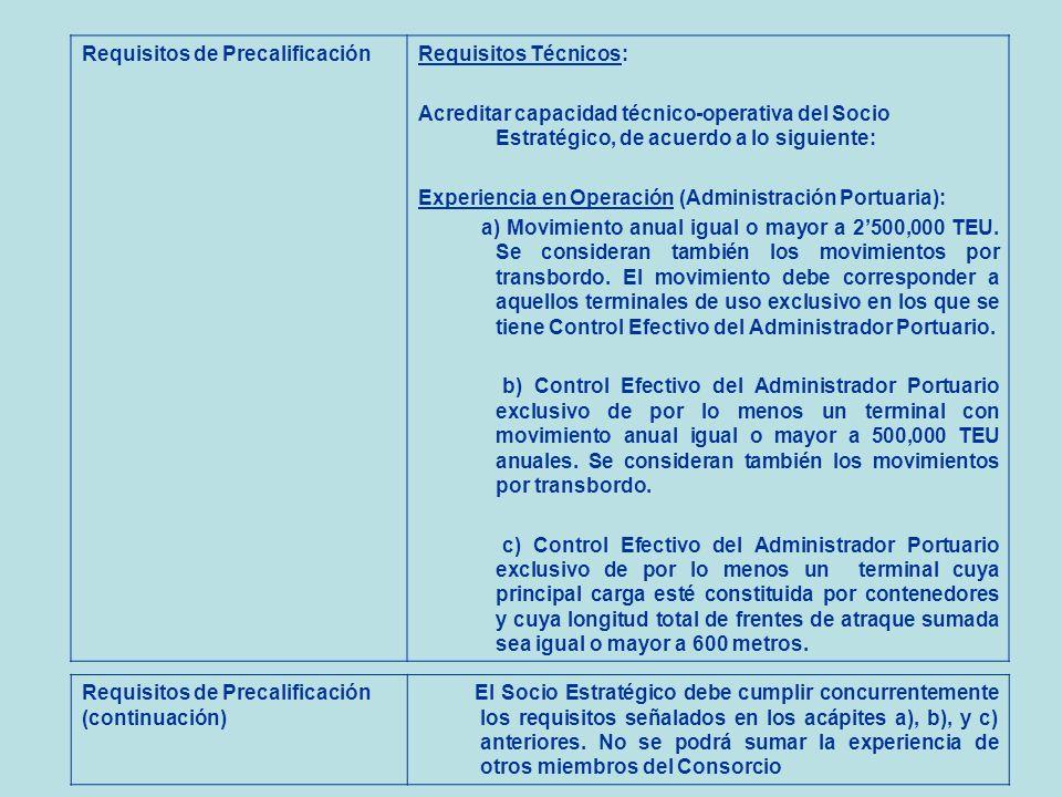 Requisitos de PrecalificaciónRequisitos Técnicos: Acreditar capacidad técnico-operativa del Socio Estratégico, de acuerdo a lo siguiente: Experiencia