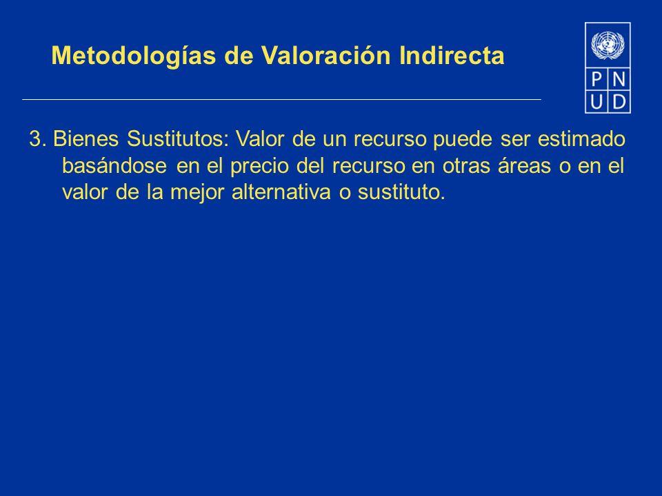 Metodologías de Valoración Indirecta 3. Bienes Sustitutos: Valor de un recurso puede ser estimado basándose en el precio del recurso en otras áreas o