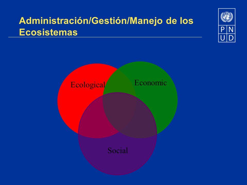 Administración/Gestión/Manejo de los Ecosistemas Ecological Economic Social