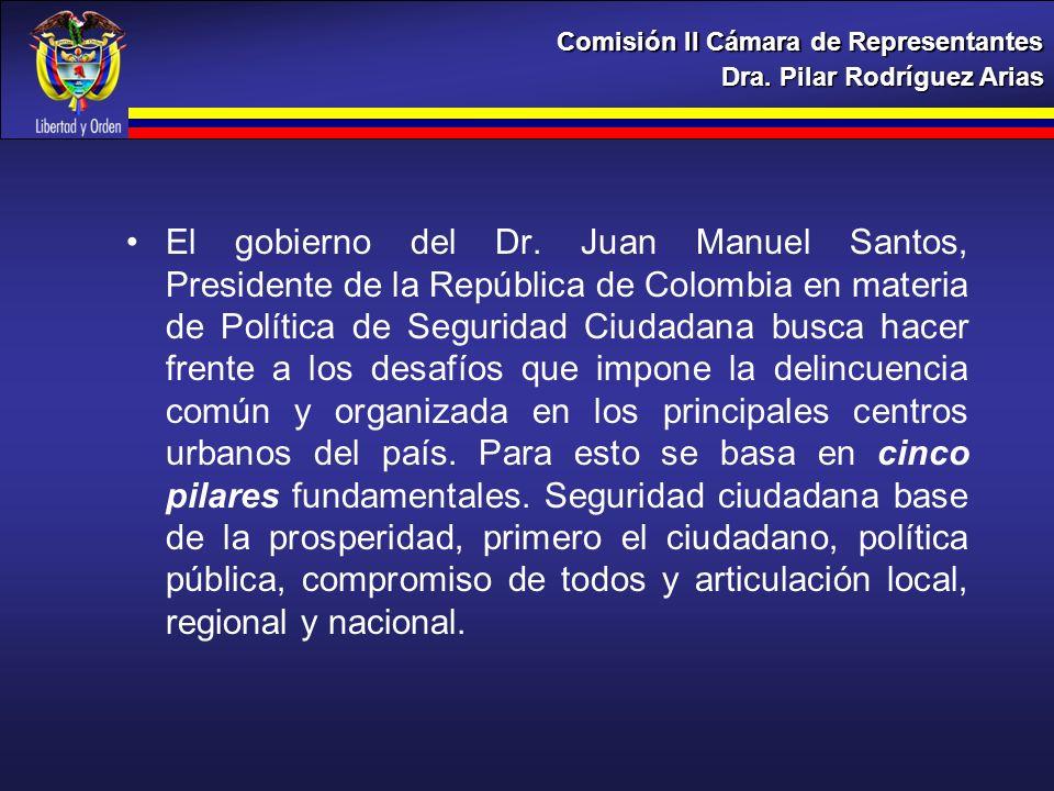 Dra. Pilar Rodríguez Arias Comisión II Cámara de Representantes El gobierno del Dr. Juan Manuel Santos, Presidente de la República de Colombia en mate