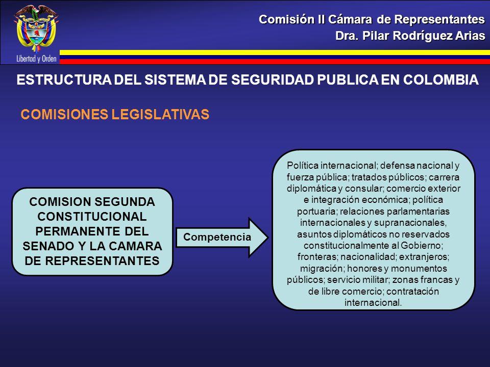 Dra. Pilar Rodríguez Arias Comisión II Cámara de Representantes COMISION SEGUNDA CONSTITUCIONAL PERMANENTE DEL SENADO Y LA CAMARA DE REPRESENTANTES Co