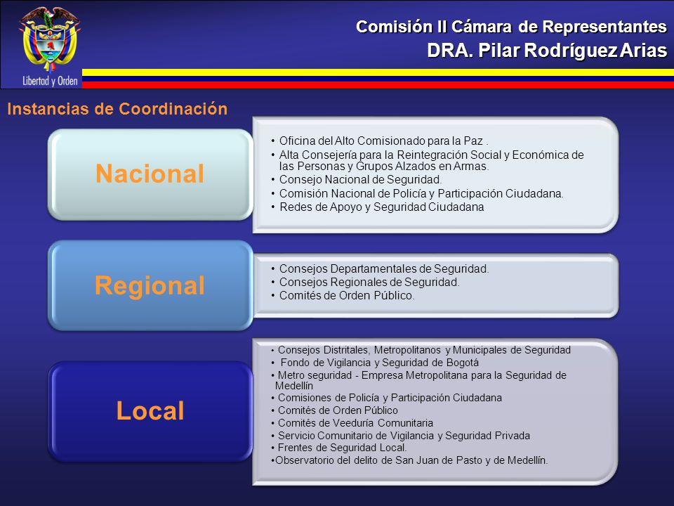 DRA. Pilar Rodríguez Arias Comisión II Cámara de Representantes Oficina del Alto Comisionado para la Paz. Alta Consejería para la Reintegración Social
