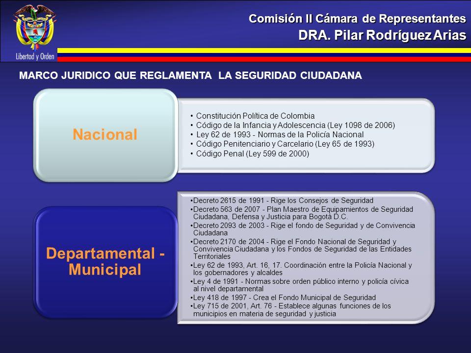 DRA. Pilar Rodríguez Arias Comisión II Cámara de Representantes Constitución Política de Colombia Código de la Infancia y Adolescencia (Ley 1098 de 20