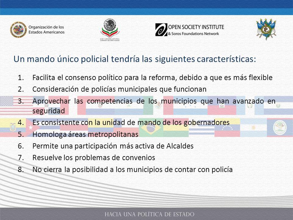 1.Facilita el consenso político para la reforma, debido a que es más flexible 2.Consideración de policías municipales que funcionan 3.Aprovechar las c