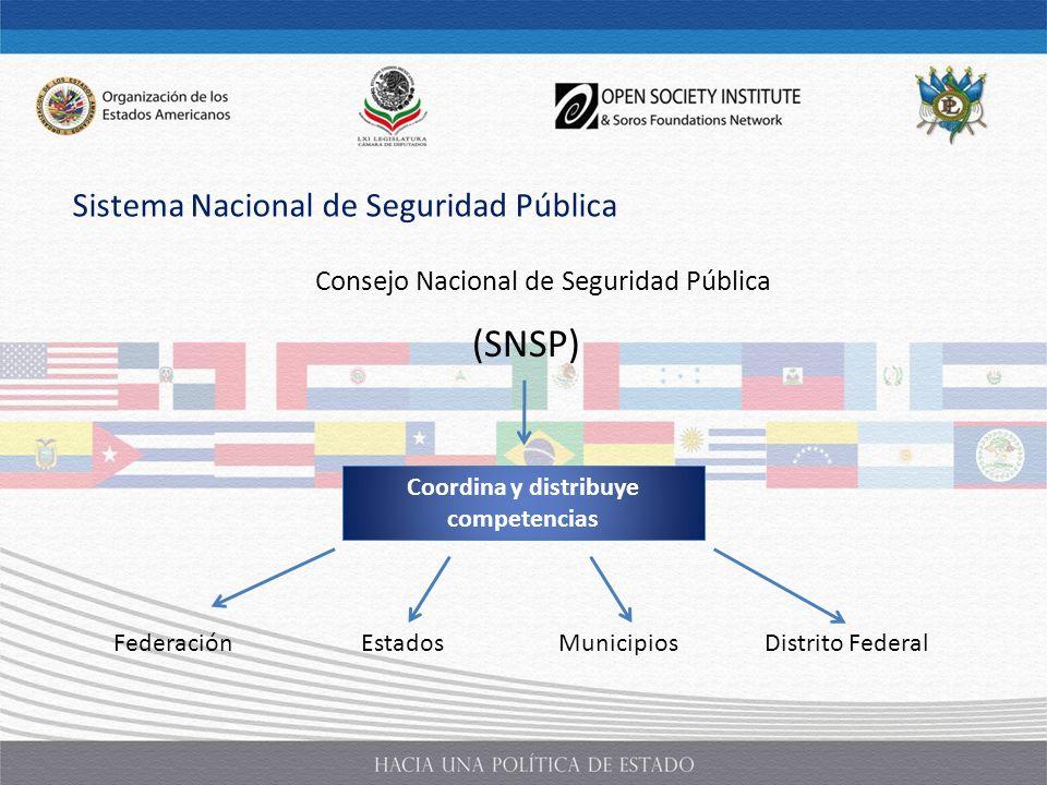 Consejo Nacional de Seguridad Pública (SNSP) FederaciónEstadosMunicipiosDistrito Federal Coordina y distribuye competencias Sistema Nacional de Seguri