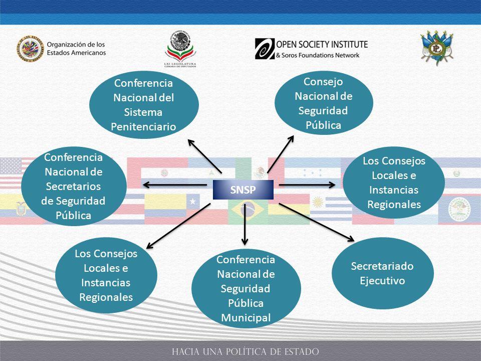 SNSP Conferencia Nacional del Sistema Penitenciario Conferencia Nacional de Secretarios de Seguridad Pública Los Consejos Locales e Instancias Regiona