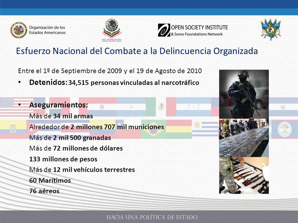 Esfuerzo Nacional del Combate a la Delincuencia Organizada Entre el 1º de Septiembre de 2009 y el 19 de Agosto de 2010 Detenidos: 34,515 personas vinc
