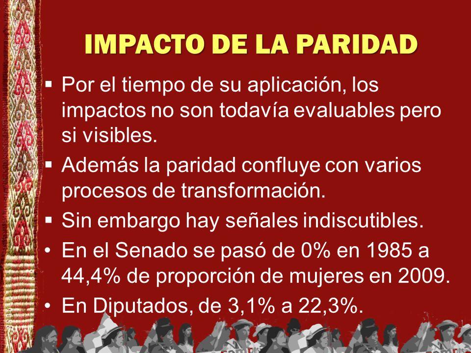 IMPACTO DE LA PARIDAD Por el tiempo de su aplicación, los impactos no son todavía evaluables pero si visibles. Además la paridad confluye con varios p