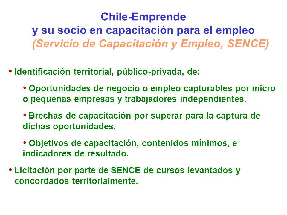 Chile-Emprende y su socio en capacitación para el empleo (Servicio de Capacitación y Empleo, SENCE) Identificación territorial, público-privada, de: Oportunidades de negocio o empleo capturables por micro o pequeñas empresas y trabajadores independientes.