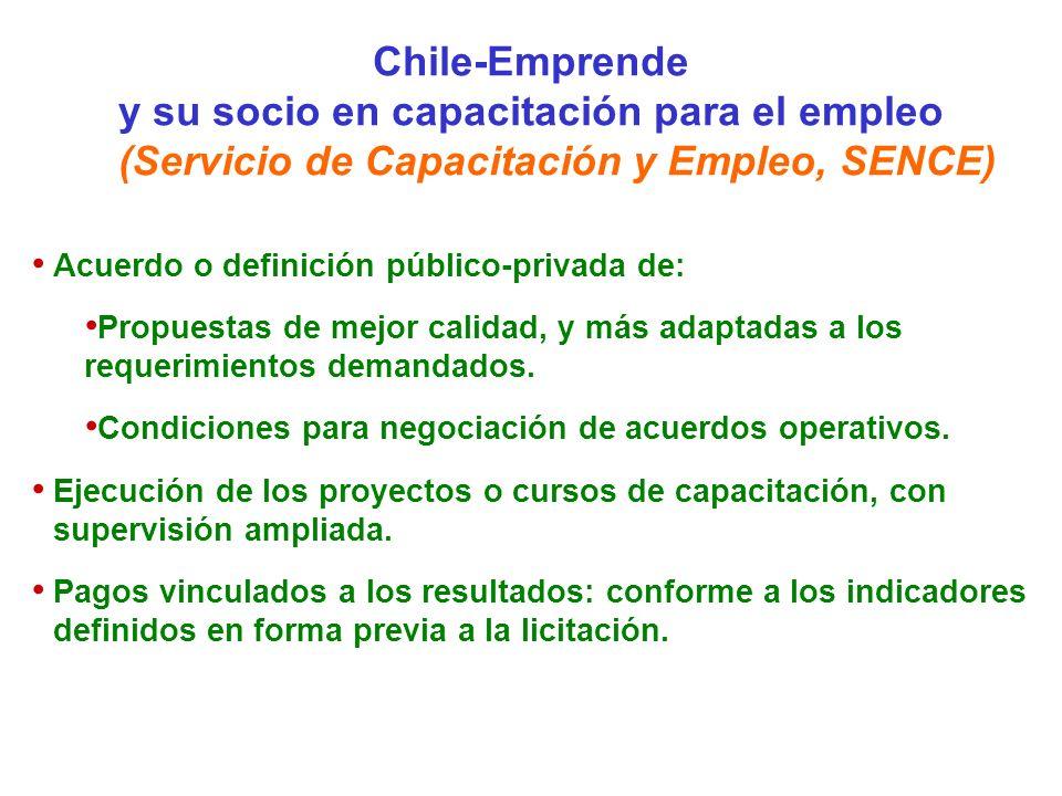 Chile-Emprende y su socio en capacitación para el empleo (Servicio de Capacitación y Empleo, SENCE) Acuerdo o definición público-privada de: Propuestas de mejor calidad, y más adaptadas a los requerimientos demandados.