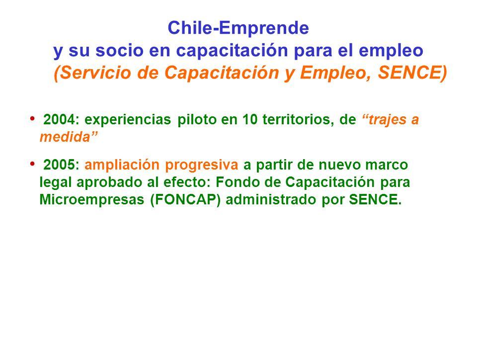 Chile-Emprende y su socio en capacitación para el empleo (Servicio de Capacitación y Empleo, SENCE) 2004: experiencias piloto en 10 territorios, de trajes a medida 2005: ampliación progresiva a partir de nuevo marco legal aprobado al efecto: Fondo de Capacitación para Microempresas (FONCAP) administrado por SENCE.
