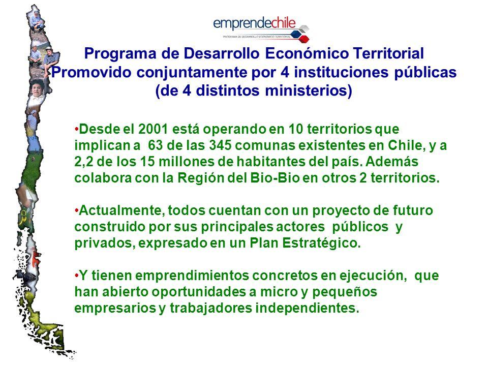 Desde el 2001 está operando en 10 territorios que implican a 63 de las 345 comunas existentes en Chile, y a 2,2 de los 15 millones de habitantes del país.
