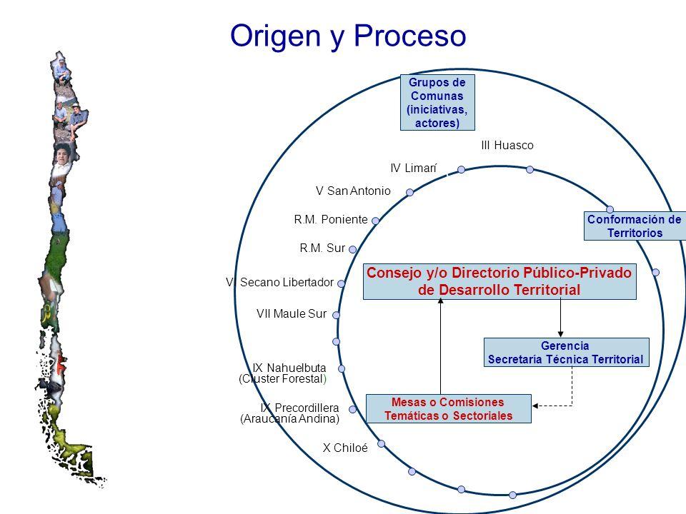 Origen y Proceso Grupos de Comunas (iniciativas, actores) X Chiloé VI Secano Libertador R.M.