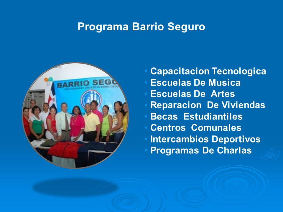 Programa Barrio Seguro Capacitacion Tecnologica Escuelas De Musica Escuelas De Artes Reparacion De Viviendas Becas Estudiantiles Centros Comunales Int