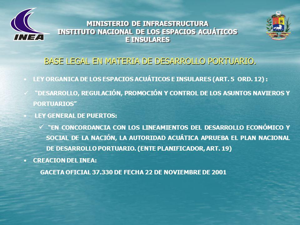 BASE LEGAL EN MATERIA DE DESARROLLO PORTUARIO. LEY ORGANICA DE LOS ESPACIOS ACUÁTICOS E INSULARES (ART. 5 ORD. 12) : DESARROLLO, REGULACIÓN, PROMOCIÓN
