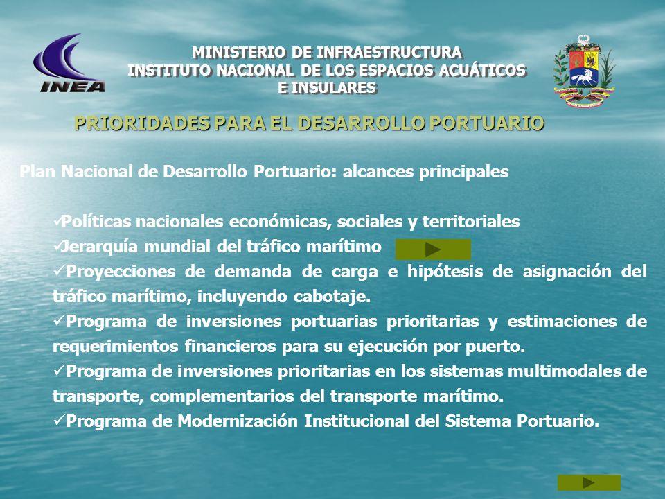PRIORIDADES PARA EL DESARROLLO PORTUARIO Plan Nacional de Desarrollo Portuario: alcances principales Políticas nacionales económicas, sociales y terri