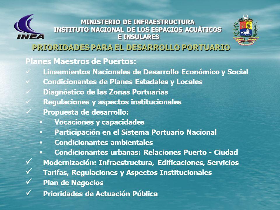 MINISTERIO DE INFRAESTRUCTURA INSTITUTO NACIONAL DE LOS ESPACIOS ACUÁTICOS E INSULARES PRIORIDADES PARA EL DESARROLLO PORTUARIO Orientar el desempeño institucional, en función de los requerimientos de nuevos proyectos estratégicos: Proyecto Complejo Industrial Gran Mariscal de Ayacucho Puerto de Aguas Profundas Modernización de los Puertos Públicos.