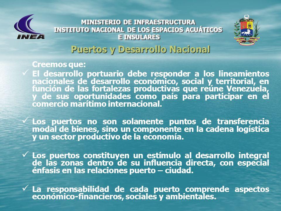 MINISTERIO DE INFRAESTRUCTURA INSTITUTO NACIONAL DE LOS ESPACIOS ACUÁTICOS E INSULARES Puertos y Desarrollo Nacional Creemos que: El desarrollo portua