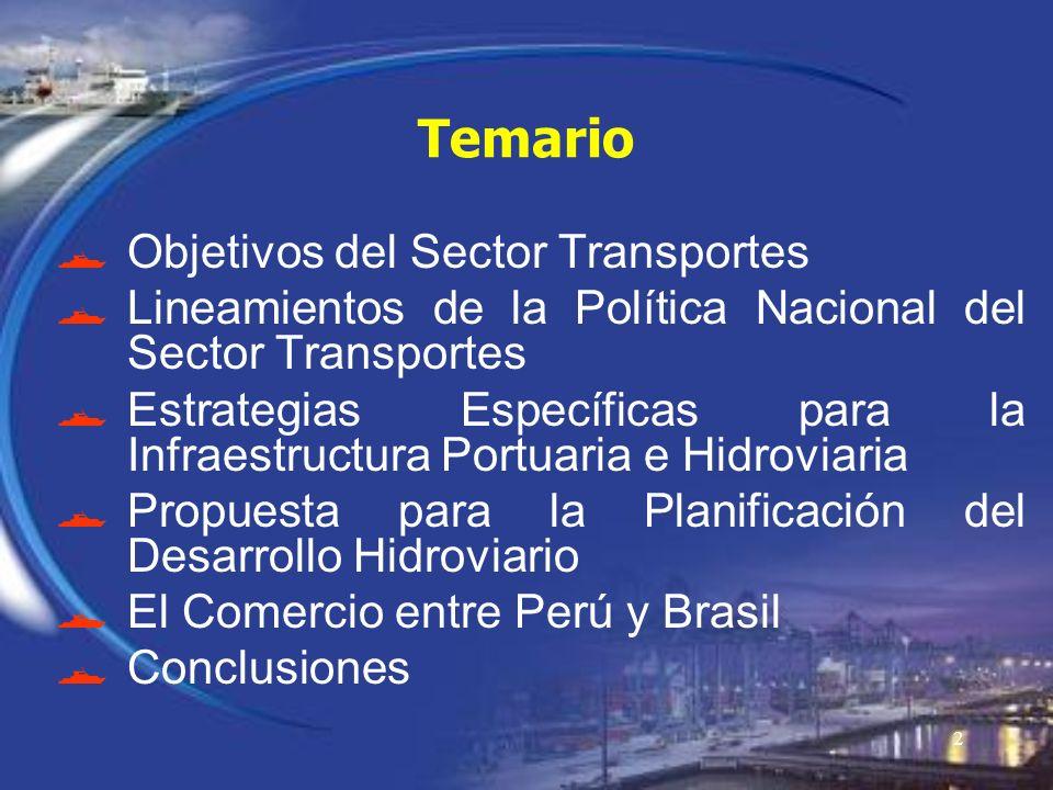 2 Temario Objetivos del Sector Transportes Lineamientos de la Política Nacional del Sector Transportes Estrategias Específicas para la Infraestructura