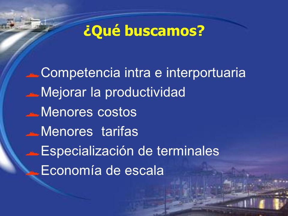 4 Competencia intra e interportuaria Mejorar la productividad Menores costos Menores tarifas Especialización de terminales Economía de escala ¿Qué bus