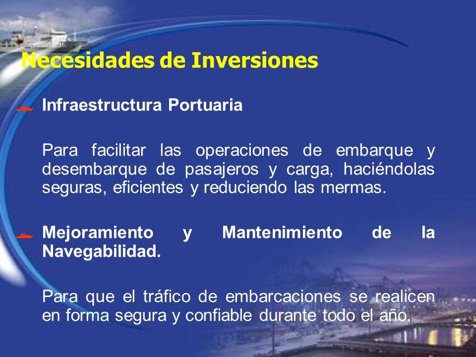 Necesidades de Inversiones Infraestructura Portuaria Para facilitar las operaciones de embarque y desembarque de pasajeros y carga, haciéndolas segura