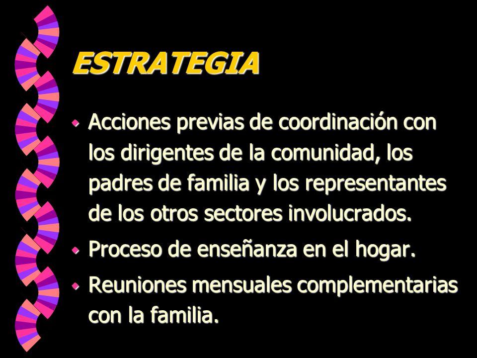 COMPONENTES DEL PROGRAMA w Atención integral del niño.