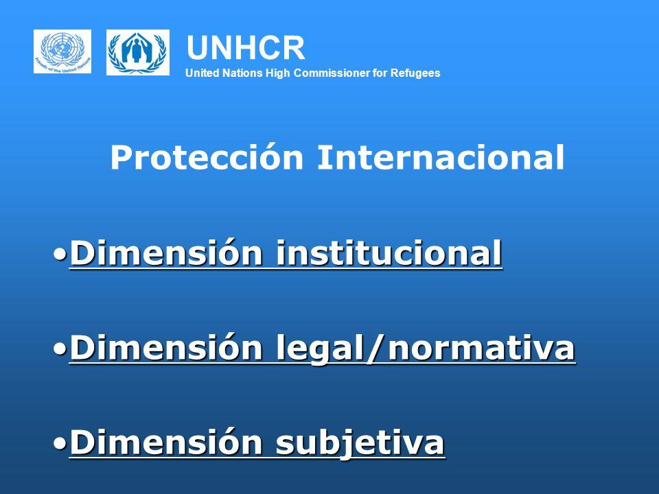UNHCR United Nations High Commissioner for Refugees Protección Internacional Dimensión institucionalDimensión institucional Dimensión legal/normativaD
