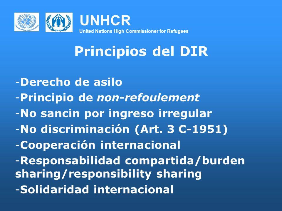 UNHCR United Nations High Commissioner for Refugees Principios del DIR -Derecho de asilo -Principio de non-refoulement -No sancin por ingreso irregula