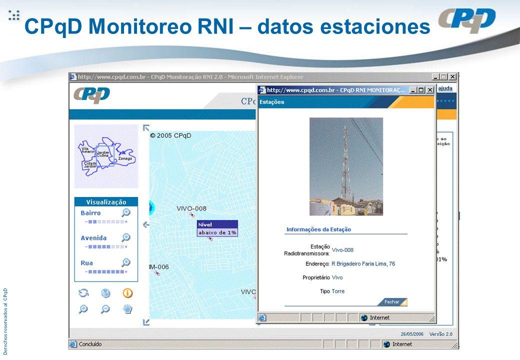 Derechos reservados al CPqD CPqD Monitoreo RNI – datos estaciones
