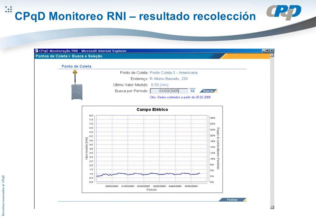 Derechos reservados al CPqD CPqD Monitoreo RNI – resultado recolección