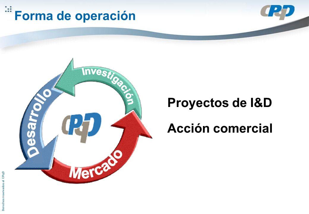 Derechos reservados al CPqD Proyectos de I&D Acción comercial Forma de operación