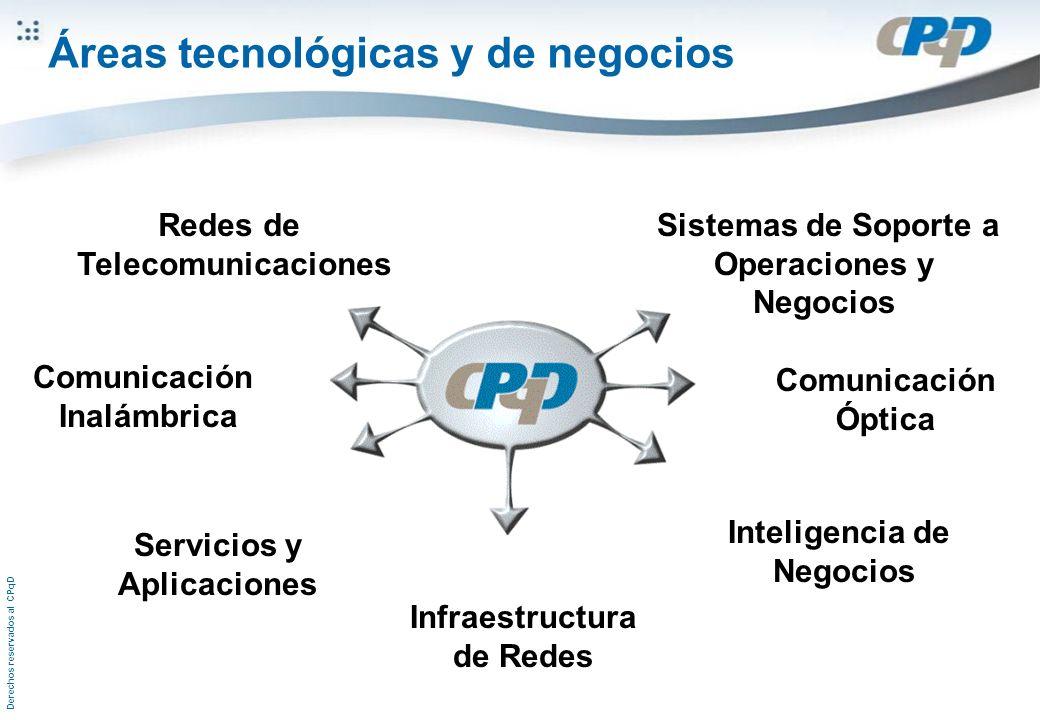 Derechos reservados al CPqD Sistemas de Soporte a Operaciones y Negocios Servicios y Aplicaciones Redes de Telecomunicaciones Infraestructura de Redes Comunicación Óptica Inteligencia de Negocios Comunicación Inalámbrica Áreas tecnológicas y de negocios