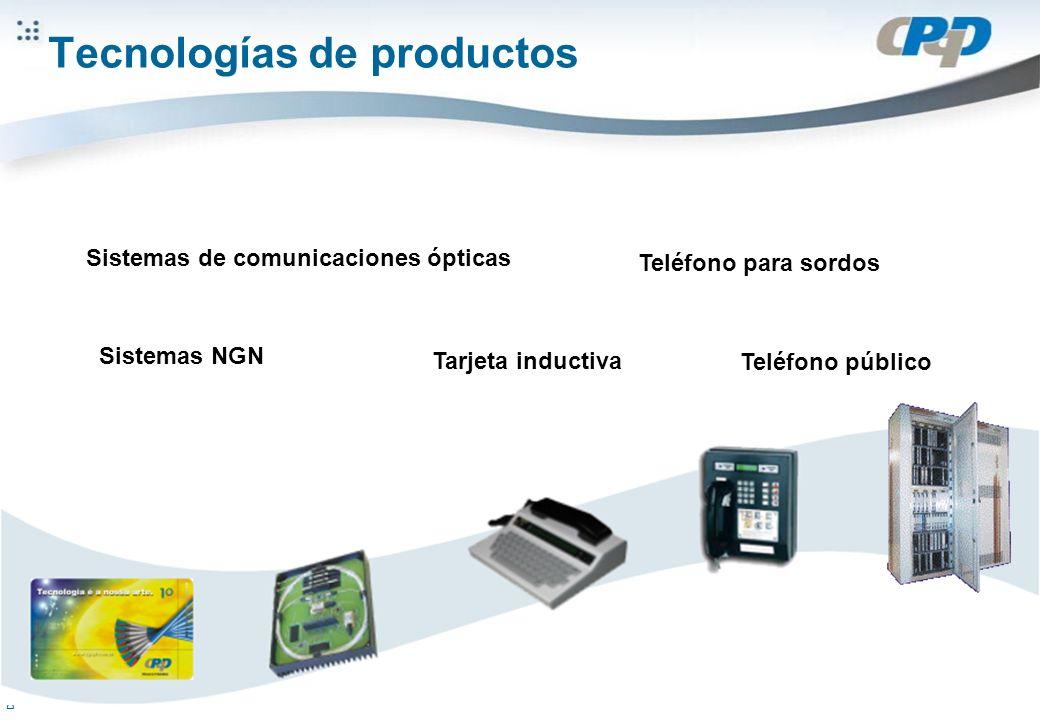 Derechos reservados al CPqD Sistemas de comunicaciones ópticas Teléfono público Sistemas NGN Tarjeta inductiva Teléfono para sordos Tecnologías de pro