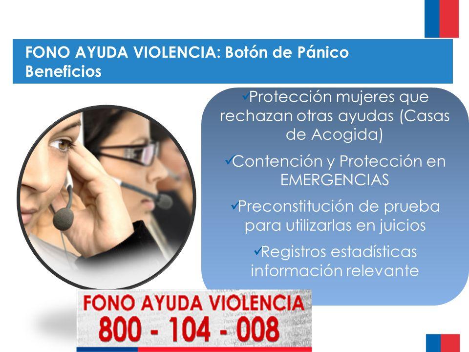 FONO AYUDA VIOLENCIA: Botón de Pánico Beneficios Protección mujeres que rechazan otras ayudas (Casas de Acogida) Contención y Protección en EMERGENCIAS Preconstitución de prueba para utilizarlas en juicios Registros estadísticas información relevante