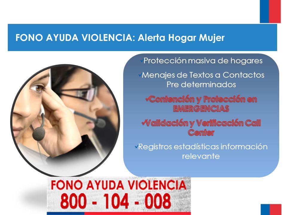 FONO AYUDA VIOLENCIA: Alerta Hogar Mujer