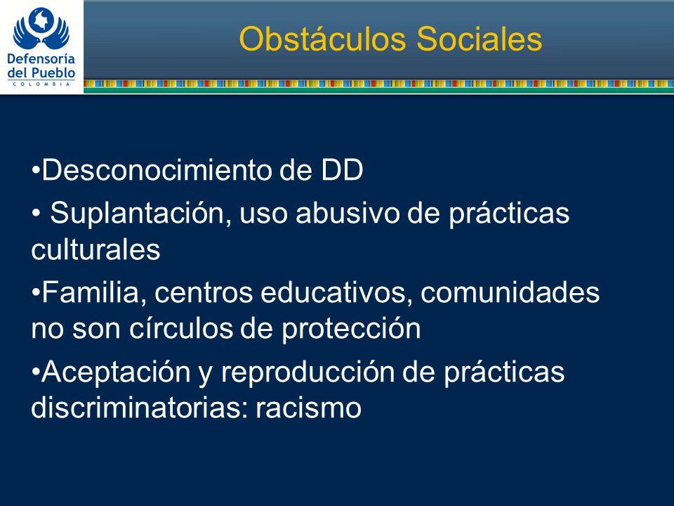Obstáculos Sociales Desconocimiento de DD Suplantación, uso abusivo de prácticas culturales Familia, centros educativos, comunidades no son círculos d